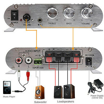 HiFi CD MP3 Radio Home Audio Stereo Bass Speaker Booster Amplifier Remarkable