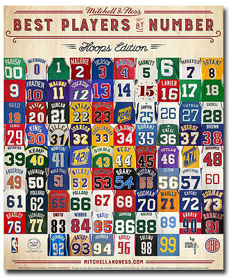 """Best Player By Number NBA Fridge Magnet Size 2.5"""" x 3.0"""""""