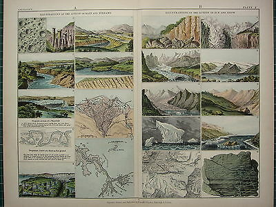 1892 Victorian Map Geology Action Of Rain & Steams Delta Waterfall ~ Ice & Snow