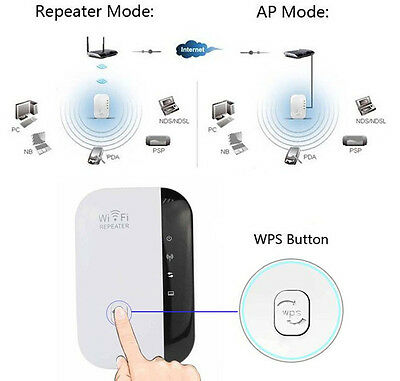 router 802.11n/b/g Network Wi Fi Routers 300Mbps Range Expander Signal