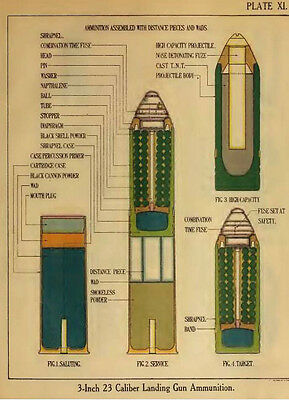 U.s.navy Ammunition 1923,shells, Fuzes, Markings,packaging, Color  Reference