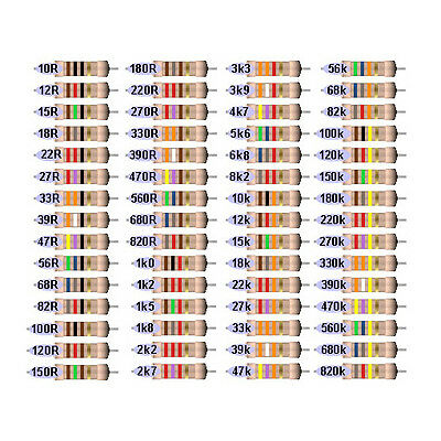 100 x 1/4W 5% Carbon film Resistors - Select from Range 10 ohm to 1M ohm