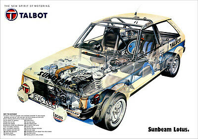 Sunbeam Lotus Rally Car Detailed Cutaway Image A3 Size Poster Print