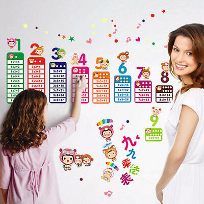 1Pc Children's Multiplication Table Intelligence Wall Sticker Educational Toys