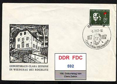 DDR-FDC 592-595, s. scan