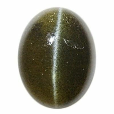 10.420Ct Unique Rare Collection Very Rare Green Spectrolite Cat's Eye India Mine
