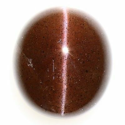 5.875 Ct Unique Rare Collection 100 % Natural Spectrolite Cat's Eye India Mine