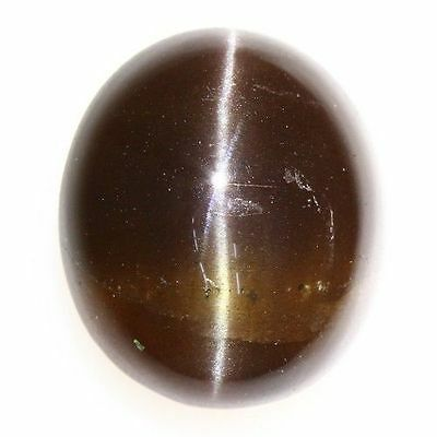 5.710 Ct Unique Rare Collection 100 % Natural Spectrolite Cat's Eye India Mine