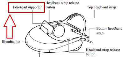 SONY HMZ-T1 VR Forehead Supporter Type B (medium) Head Pad with Supporter Cover
