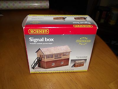 Hornby 00 gauge Signal Box Scale Model