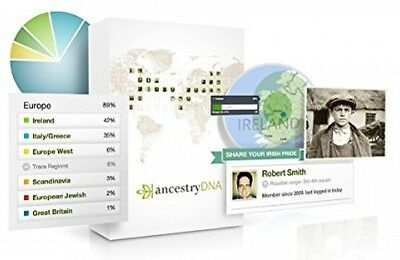 Ancestry DNA Genetic Test Discover Ethnicity Family Tree History Genealogy Match