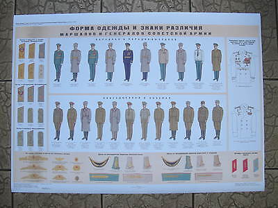 Soviet Russian Army Generals Full Color Poster of Uniforms, from 1989