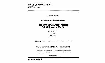 F-14 Weapon System Functional Diagrams DVD, F-14A