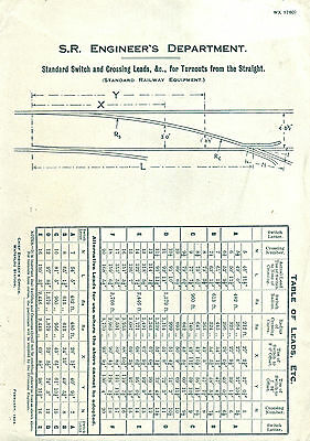 1929 Southern Railway Engineer's Department Turnout Dimensions Diagram