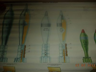 Military Poster- Projectile
