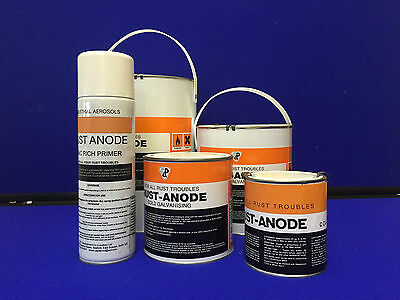 Cold Galvanizing Paint