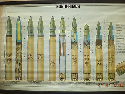 Bulgarian Military Poster- Russian  Ammunition