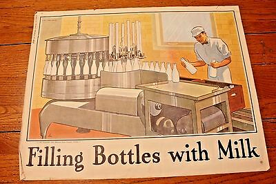 "1947 National Dairy Council Colored Filling Bottles w/Milk Poster 18""x14"""