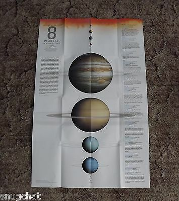 National Geographic 2-Sided Map Oct 2006 New Cosmic Order ~ 19 Trillion Miles