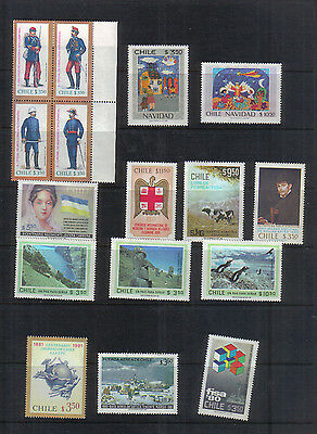 Chile 1980-81 Unmounted Mint Collection