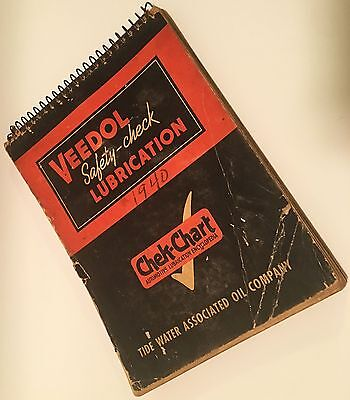 1940 Veedol Safety Check Chart Lubrication Encyclopedia Tide Water Oil Company