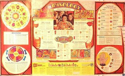 Vintage 1971 Mixology Zodiac Astrology Mixed Drink Alcohol Happy Hour Poster