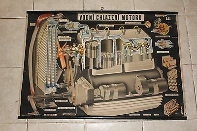 Original vintage pull down school chart of Water cooling engine