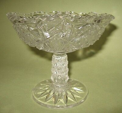 """Vintage Pressed Glass Pedestal Compote Dish 4 1/2"""" Tall Pretty"""