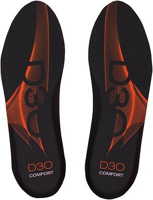 Icon Icon D30 Comfort Insoles Left & Right
