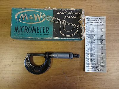 Vintage Moore & Wright Sheffield M&W Micrometer no. 965 0-25mm