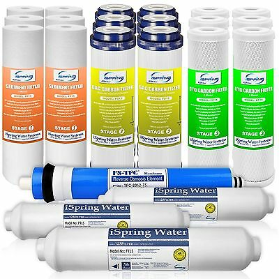 (22) iSpring RO Water Filter Replacements - Reverse Osmosis DI - 75GPD - ... New