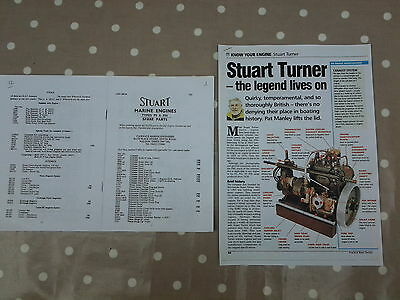Stuart Turner Marine Engines - P5 & P55 - Spares list and information