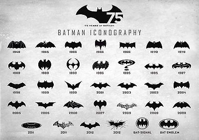 Batman logo Evolution Dark Knight DC Poster Art Large Print A0 A1 A2 A3 A4 Maxi