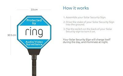 Ring Solar Yard Sign / Security Sign