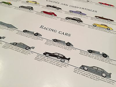 """Rare Large Poster """"Classic Cars of the Mercedes-Benz Brand"""" 47""""x33"""""""