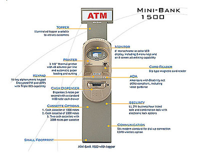 Mini Bank 1500 ATM with Topper - EMV Ready