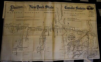 "1877 Large Scale 25x41"" New York Erie Canal and Water Feeder Sources Map"