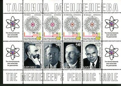 Karelia Sheet Mng Periodic Table Scientists Rutherford Nobel Seaborg Lawrence