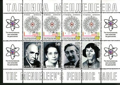Karelia Sheet Mng Periodic Table Scientists Copernicus Bohr Meitner Rontgen