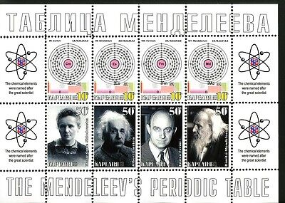 Karelia Sheet Mng Periodic Table Scientists Marie Curie Einstein Fermi Mendeleev