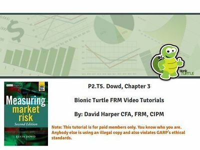 2017 Bionic Turtle Level 2 Platinum Package (New)