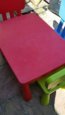 Kids Ikea Table And 3 chairs