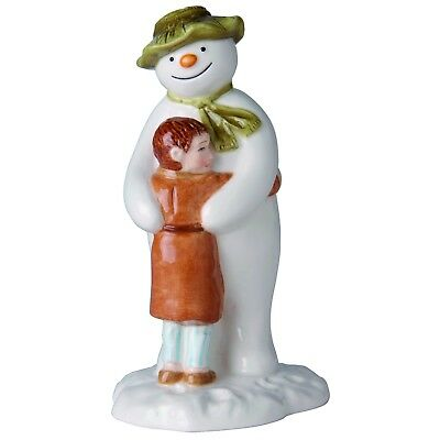 The Snowman Beswick Snowman and James Hugging Briggs Figurine 11.5cm JBS3 RRP£28