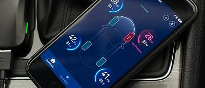 ZUS Smart Tire Safety Monitor world's first car tire pressure monitor Preorder