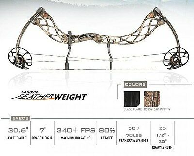 2017 Martin Archery Featherweight Compound Bow 60# RH MOI