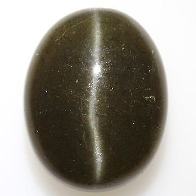 9.915 Ct Unique Rare Collection 100 % Natural Spectrolite Cat's Eye India Mine