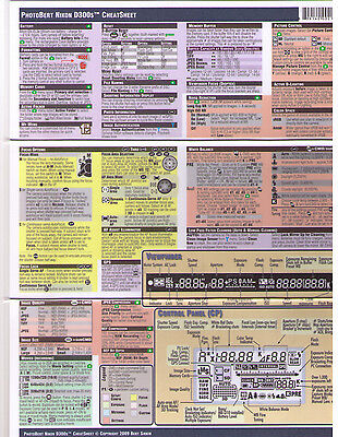 CheatSheet Nikon D300s Laminated Mini Manual - Put one in your camera bag today!