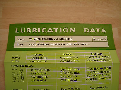 The standard motor company Lubrication chart for Triumph Roadster and Saloon