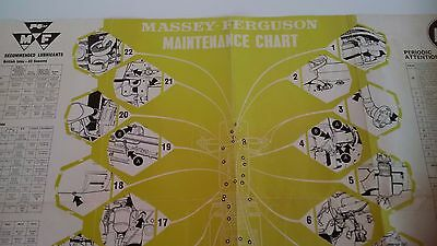 Massey-Ferguson 165 Maintenance Chart