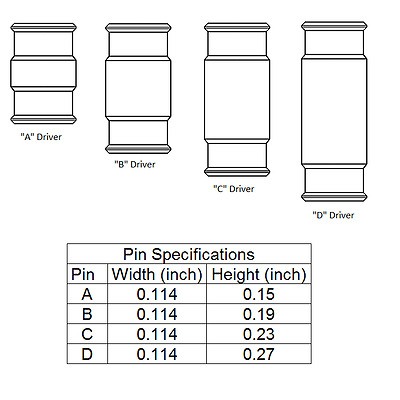 Assa High Security Spool Drivers, Bump Resistant Pins, Set Of 24 Free Shipping